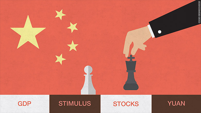 4 things to watch in china