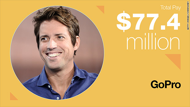 Top-paid executives under 40