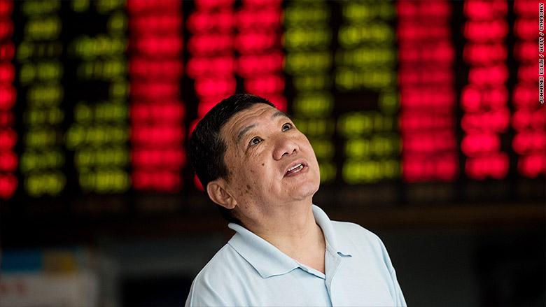 china stock market observer
