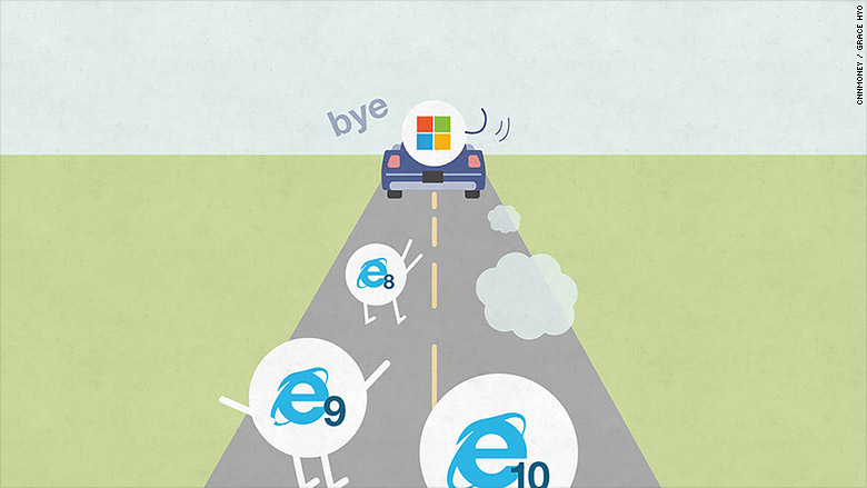 microsoft not supporting ie