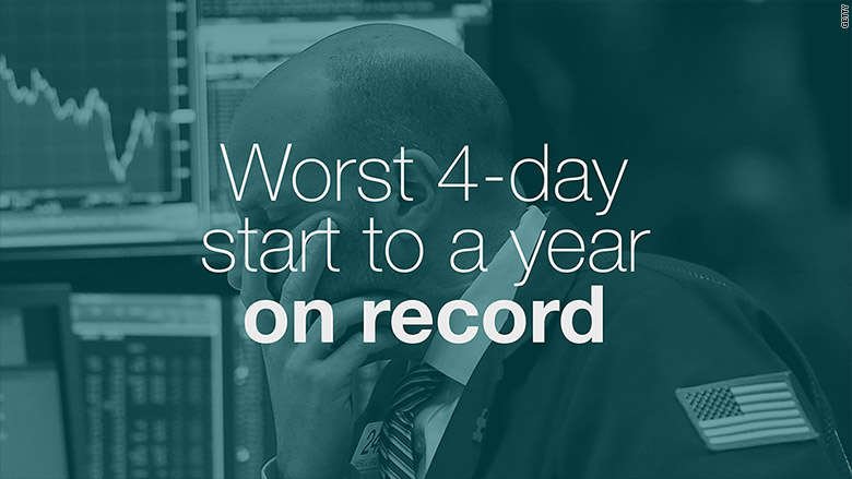 Dow has worst four-day start to a year on record