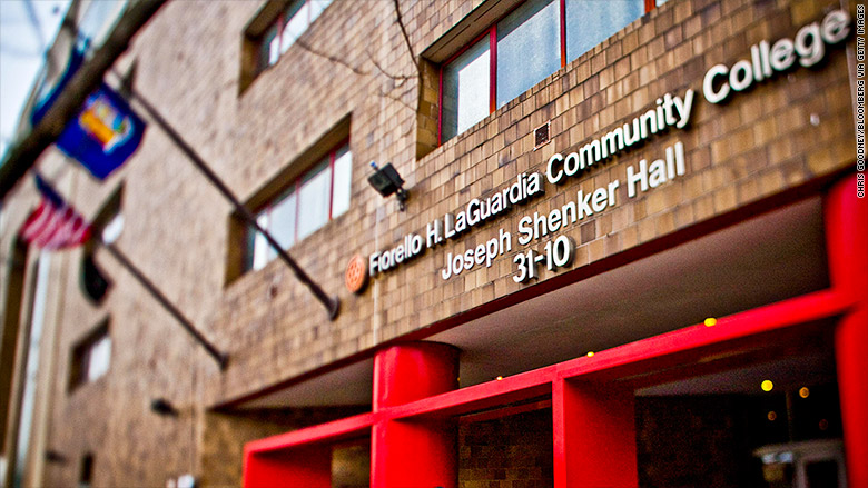 laguardia community college critical thinking College admissions and college laguardia community college's honors program is designed to promote a honors courses emphasize critical thinking.