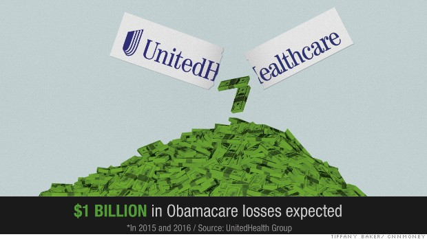 UnitedHealth expects to lose nearly $1 billion on Obamacare