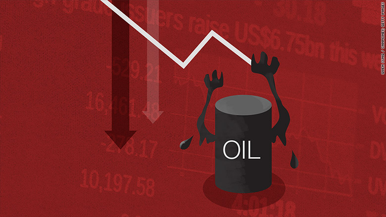 Dow sinks 250 points as oil dives below $27