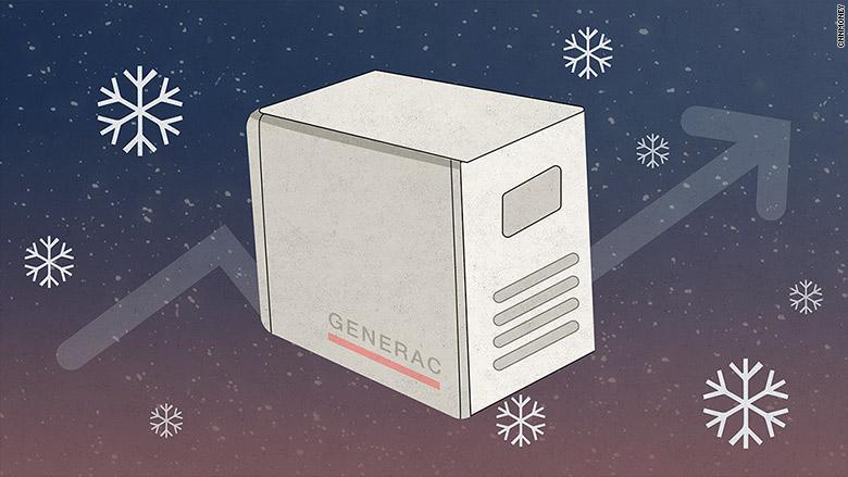 generator stock blizzard