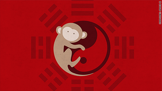 What awaits China in the Year of the Monkey?