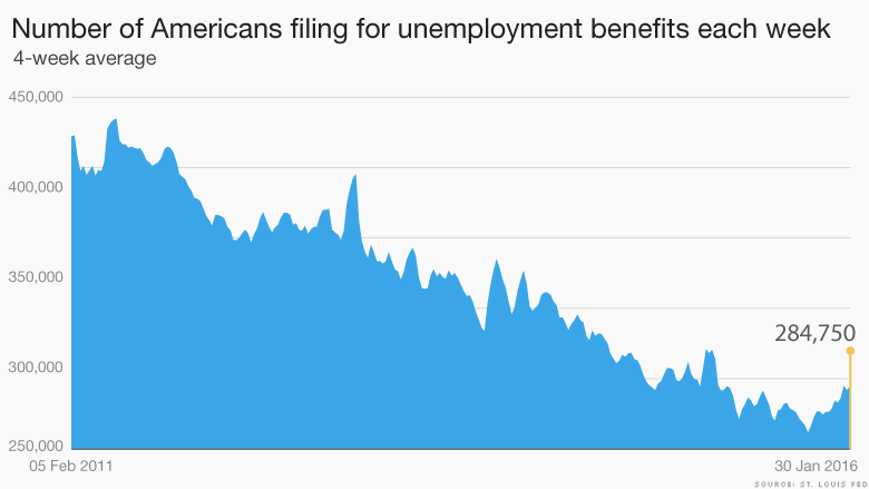 jobless claims 020416