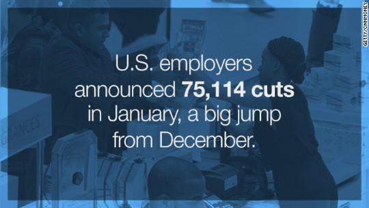 U.S. job cuts soar 218% in January