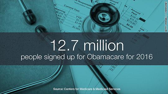 12.7 million Americans sign up for Obamacare 3.0