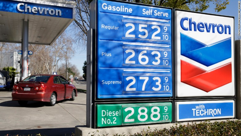 Gas Prices In California >> Why Gas Prices In California Are So High Feb 9 2016