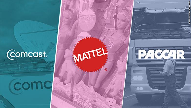 stocks comcast mattel paccar