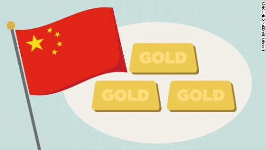 China is on a massive gold buying spree
