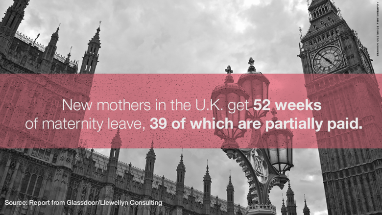 parental leave uk