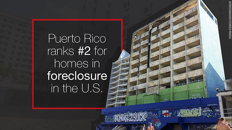 puerto rico foreclosure