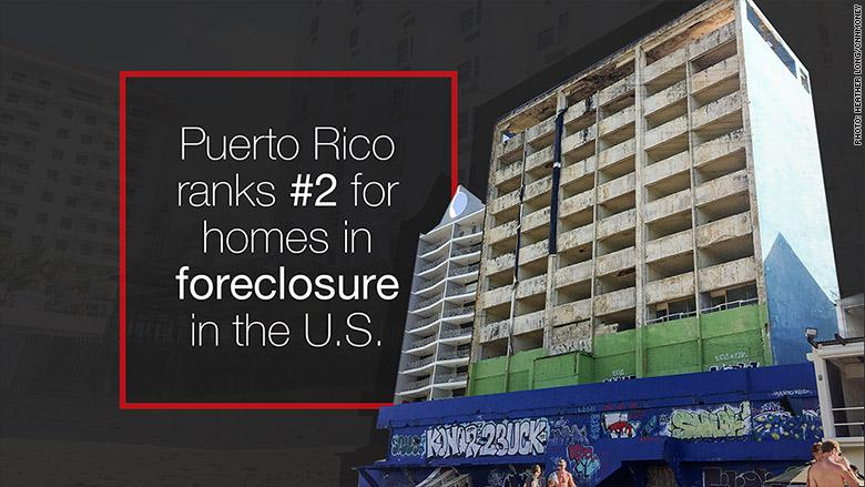 puerto rico foreclosure