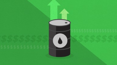 Oil prices are on fire -- up 10% in just 3 days