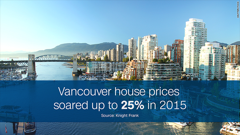 vancouver house prices text