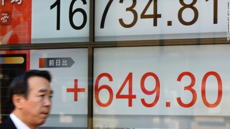 japan nikkei gains