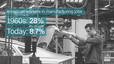 Is trade really killing middle class jobs?