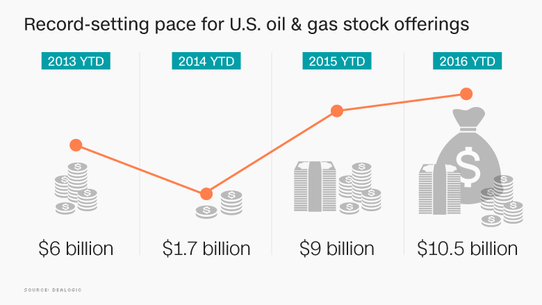 oil stock offerings