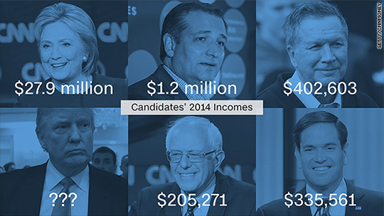 The candidates' tax returns -- what they made, what they paid