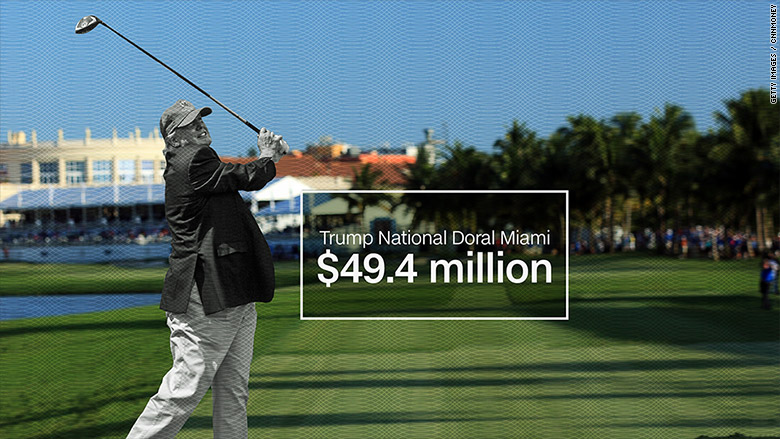 trumps money golf