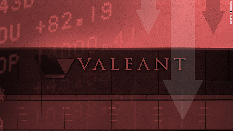 valeant stock fall