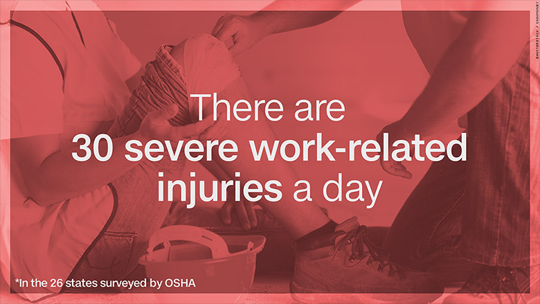 work related injuries