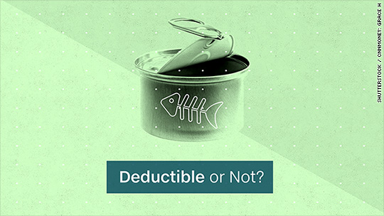 Quiz: Is it tax deductible or not?