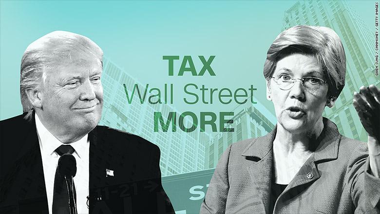 investing elizabeth warren donald trump wall street nuclear