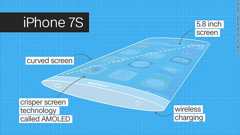 iphone 7s concept