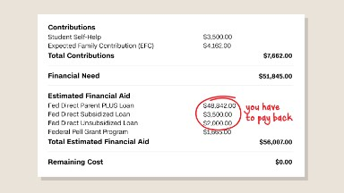 How to read your ridiculously confusing financial aid letter