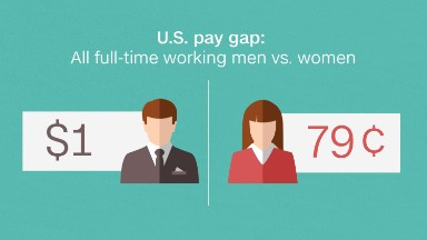 6 things to know about the gender pay gap