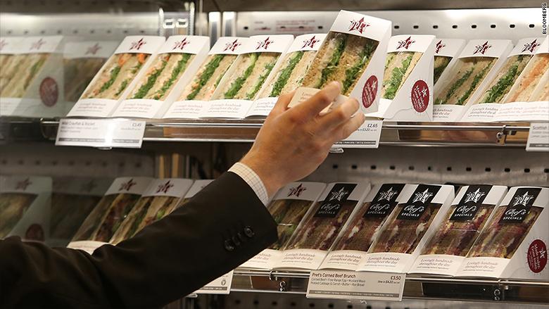 Sales Per Square Foot Fast Food