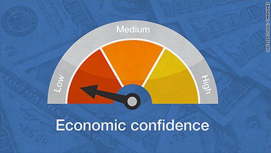 Confidence in U.S. economy plunges