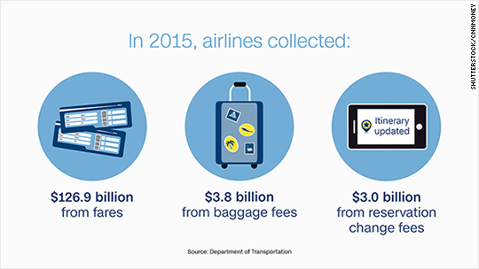 Airlines posted record profits last year