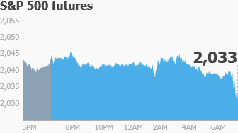 premarket trading futures jobs report reaction
