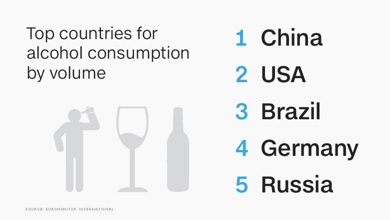 list top alcohol consumption