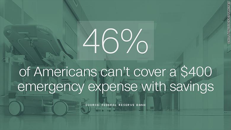 fed data emergency expenses