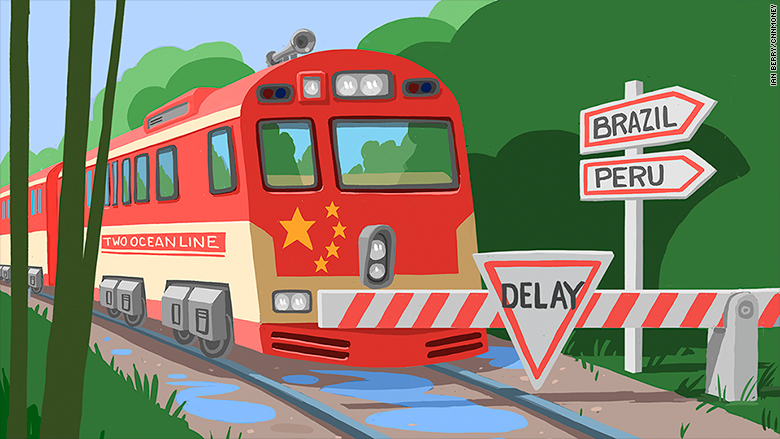 china latin america rail