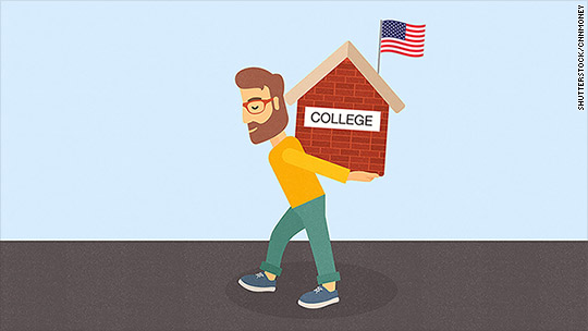 Where parents pay the most for college (Hint: it's not the U.S.)
