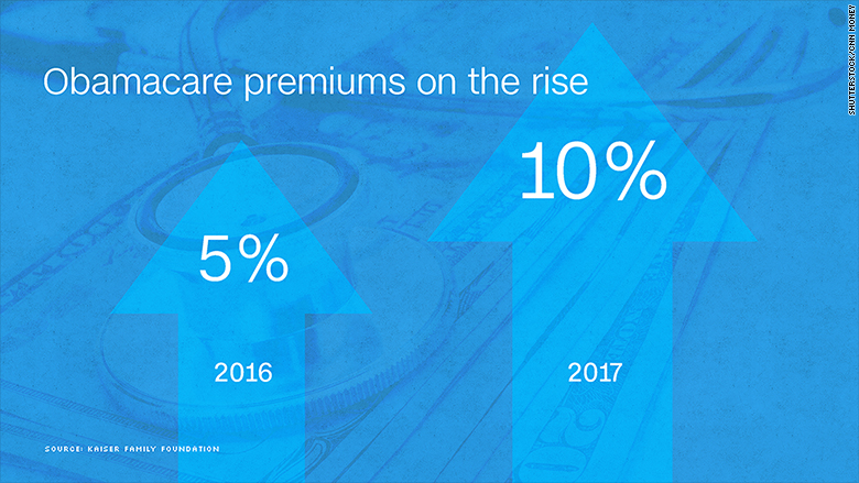 chart kaiser obamacare premiums on rise