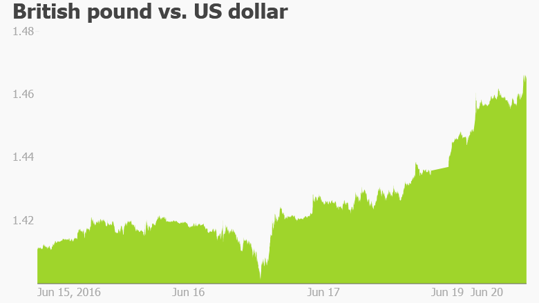 pound currency brexit