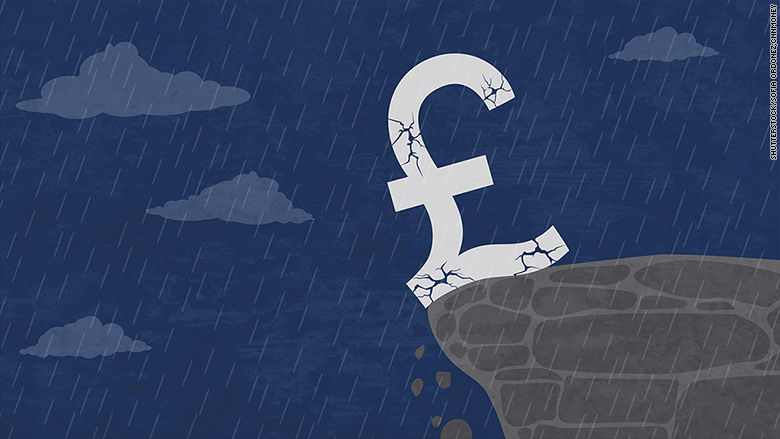 The pound is crashing on UK vote for Brexit