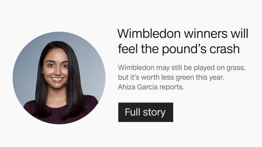 Wimbledon winners