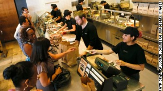 chipotle loyalty program