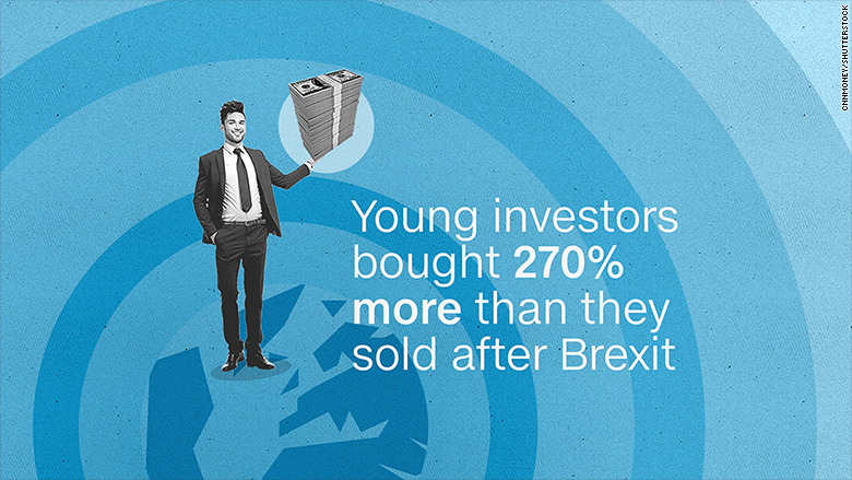 millennial investing after brexit