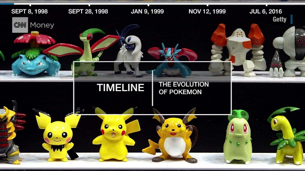 The evolution of the Pokémon franchise in :90