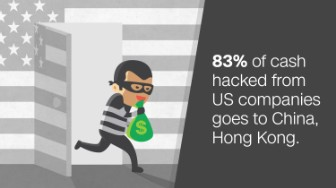 83 percent us money hack