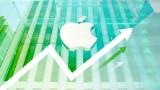 Beaten-down Apple has best day in 2 years